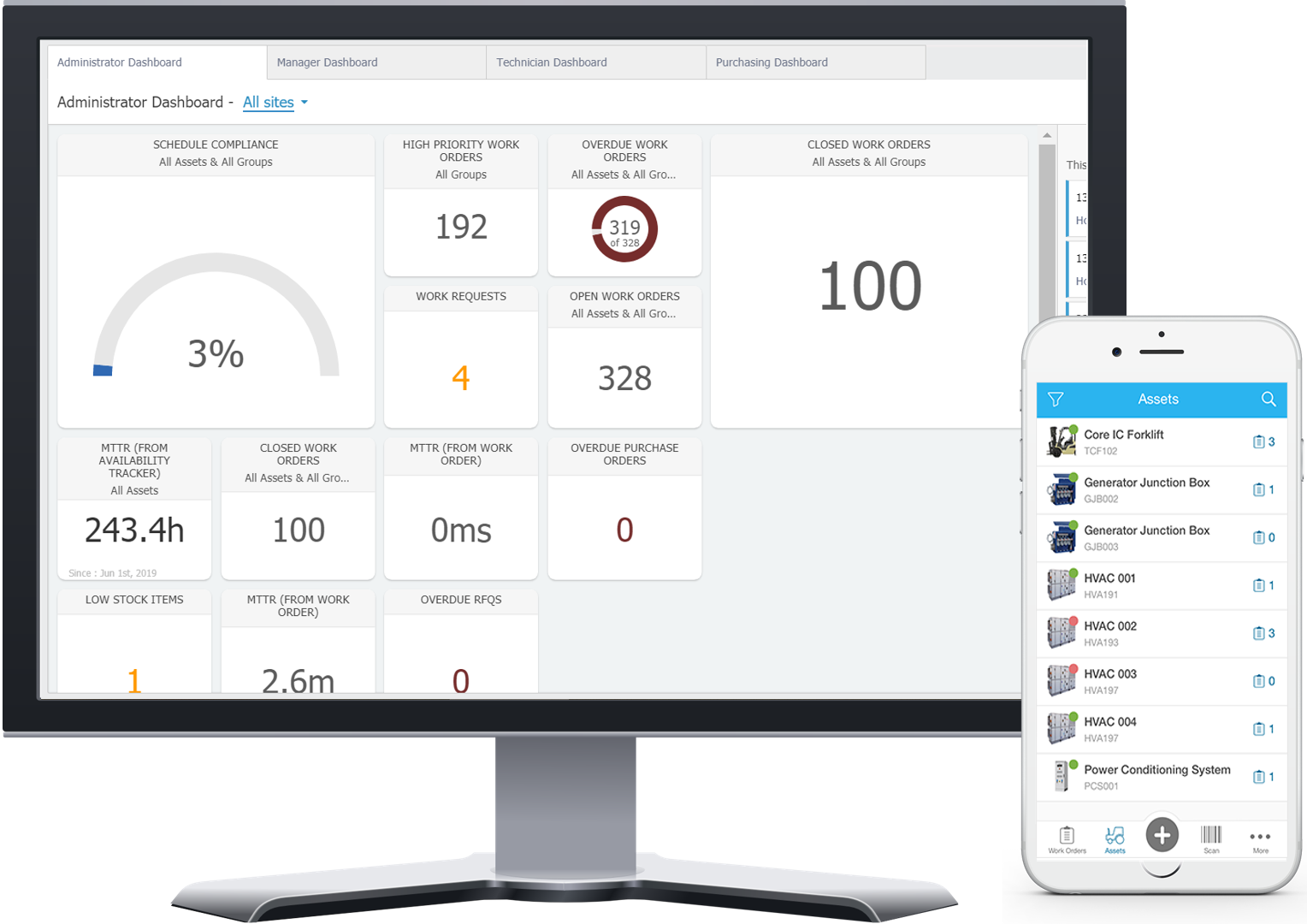 Screenshots of Fiix Cloud-Based CMMS access from desktop and mobile phone